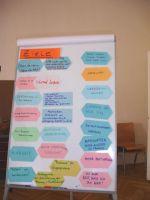 073_PBGrundkursErwachsenenbildung2011Wr.Neustadt_final_2012-06-021_Seite_09_Bild_0004