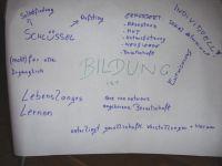 073_PBGrundkursErwachsenenbildung2011Wr.Neustadt_final_2012-06-021_Seite_09_Bild_0005